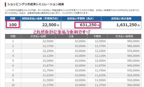 残高100万円のショッピングで毎月の「元金返済」が毎月1万円の場合