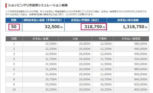 残高50万円のショッピングで毎月の「元金返済」が毎月2万円の場合